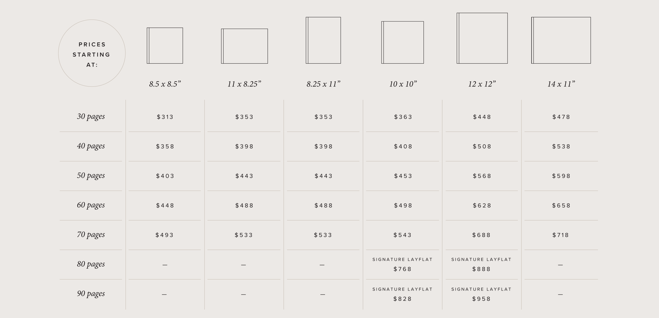 Layflat Photo Album Pricing Guide
