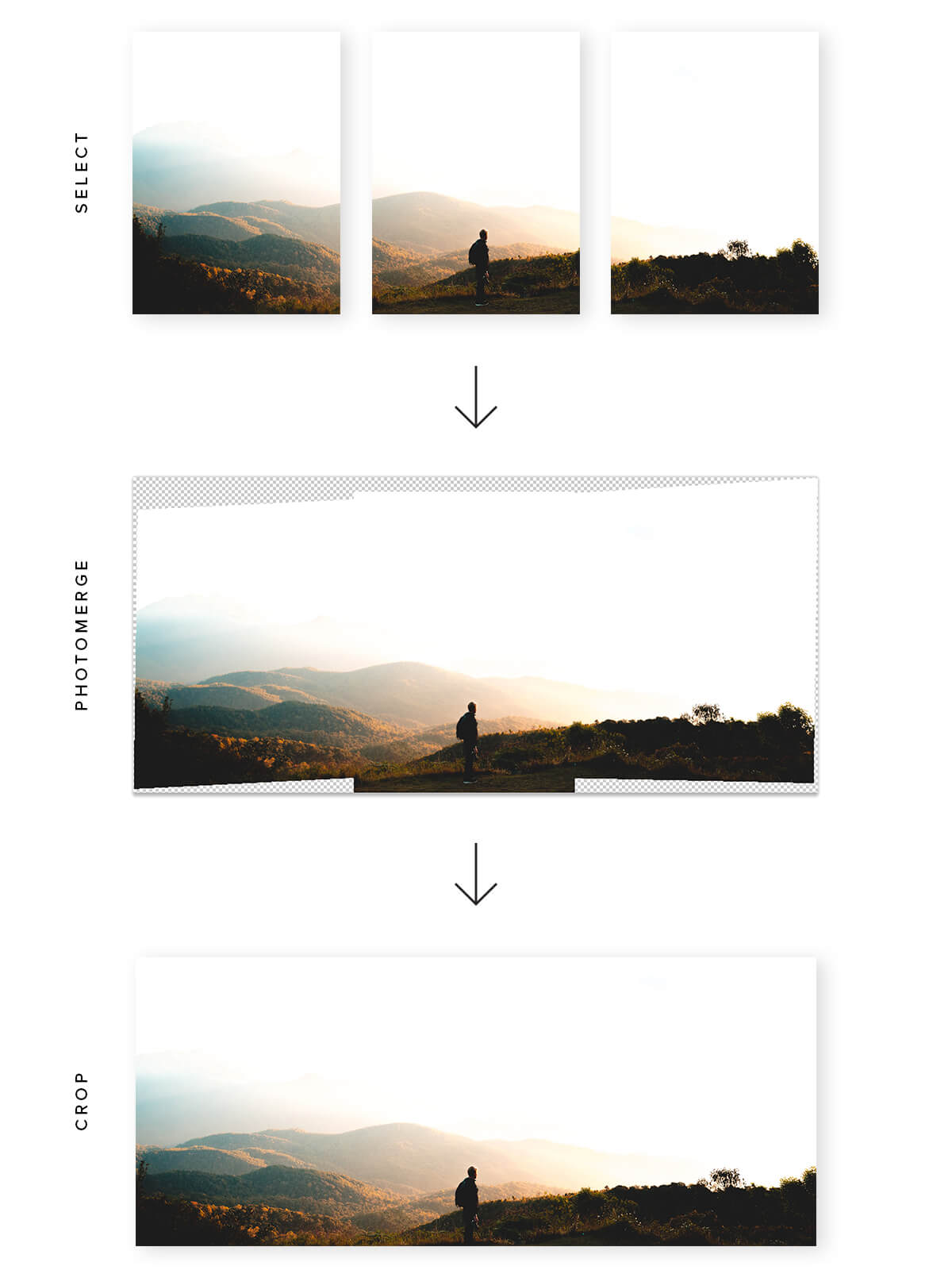 Three steps to using Photomerge
