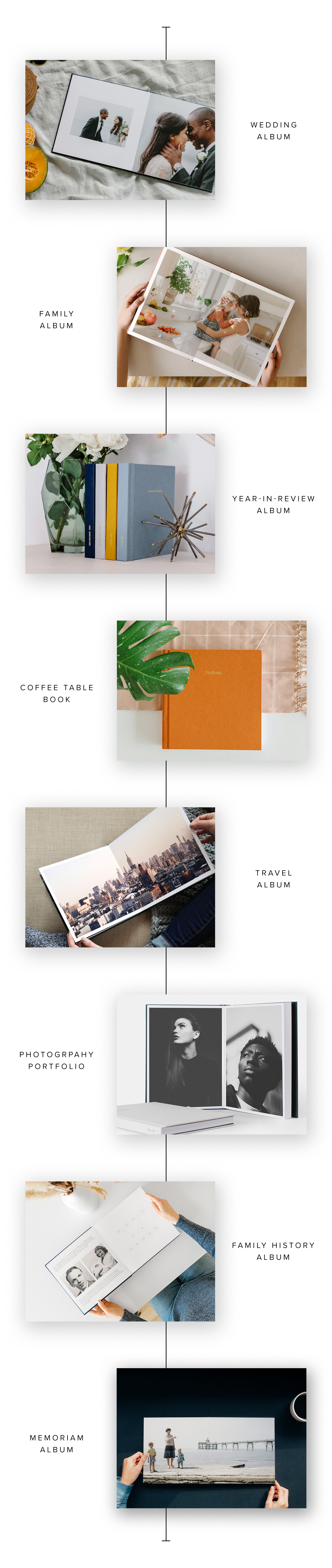 8 Layflat Photo Albums being used for different purposes ranging from travel to wedding photos